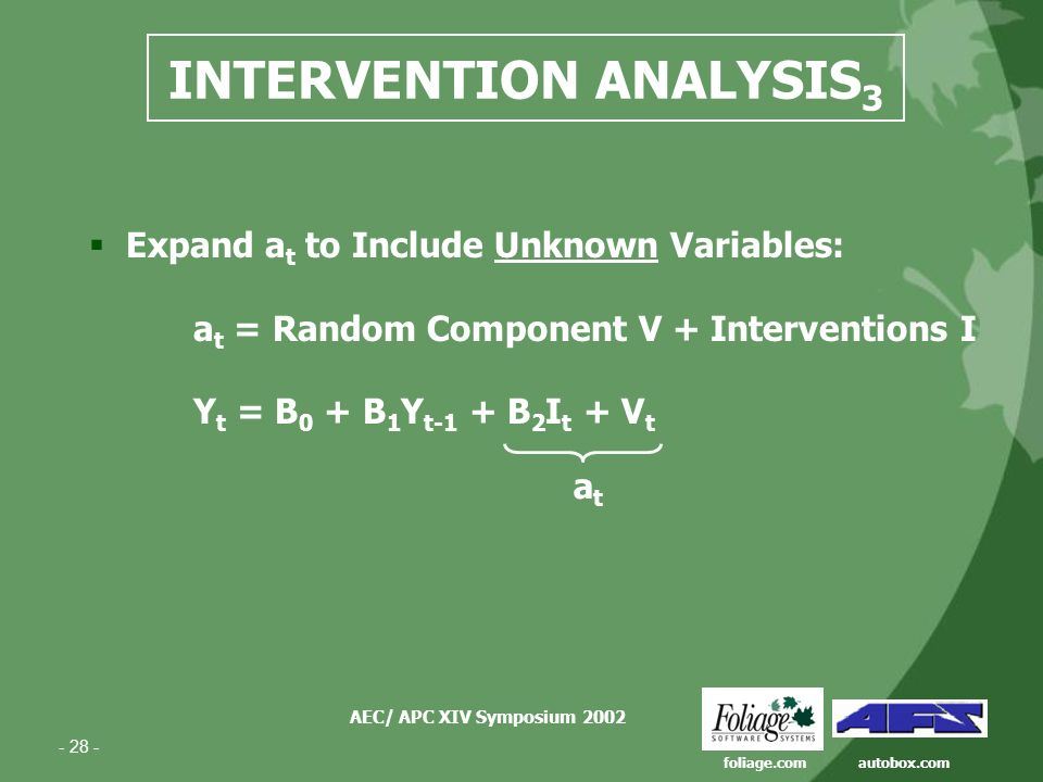 AEC/ APC XIV Symposium 2002 foliage.comautobox.com INTERVENTION ANALYSIS 2 AFS Autobox Technique Start With Simple Model, e.g., : Y t = B 0 + B 1 Y t-1 + a t, B 0 : Intercept B 1 Y t-1 : AR(1) Term But, a t May Not Be Random: Omitted Data Variables or Interventions