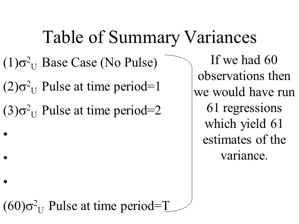 Table of Summary Variances (1) 2 U Base Case (No Pulse) (2) 2 U Pulse at time period=1 (3) 2 U Pulse at time period=2 (60) 2 U Pulse at time period=T If we had 60 observations then we would have run 61 regressions which yield 61 estimates of the variance.