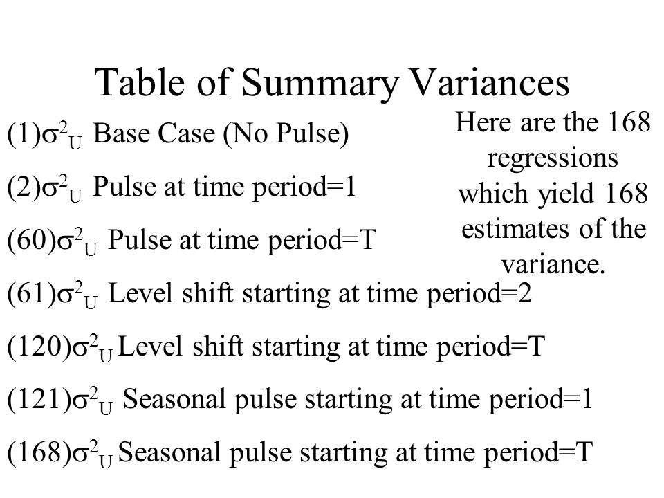 Table of Summary Variances (1) 2 U Base Case (No Pulse) (2) 2 U Pulse at time period=1 (60) 2 U Pulse at time period=T (61) 2 U Level shift starting at time period=2 (120) 2 U Level shift starting at time period=T (121) 2 U Seasonal pulse starting at time period=1 (168) 2 U Seasonal pulse starting at time period=T Here are the 168 regressions which yield 168 estimates of the variance.