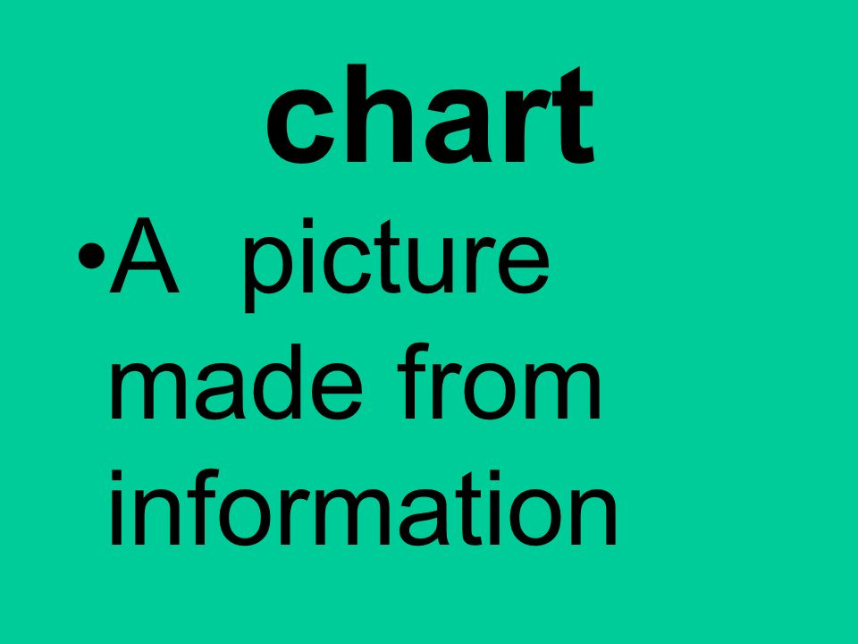 chart A picture made from information