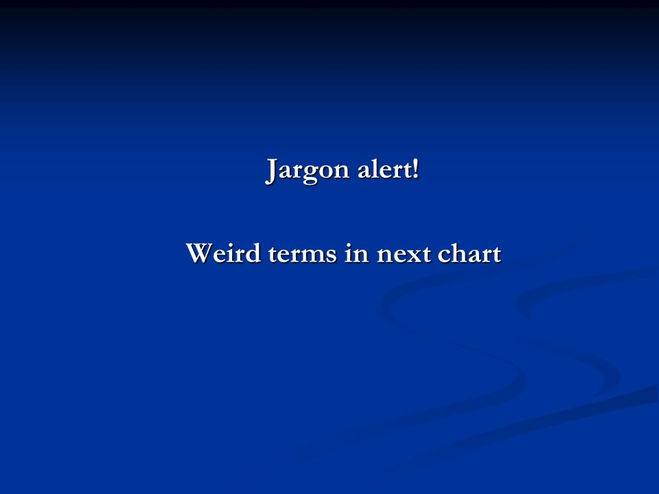 Jargon alert! Weird terms in next chart