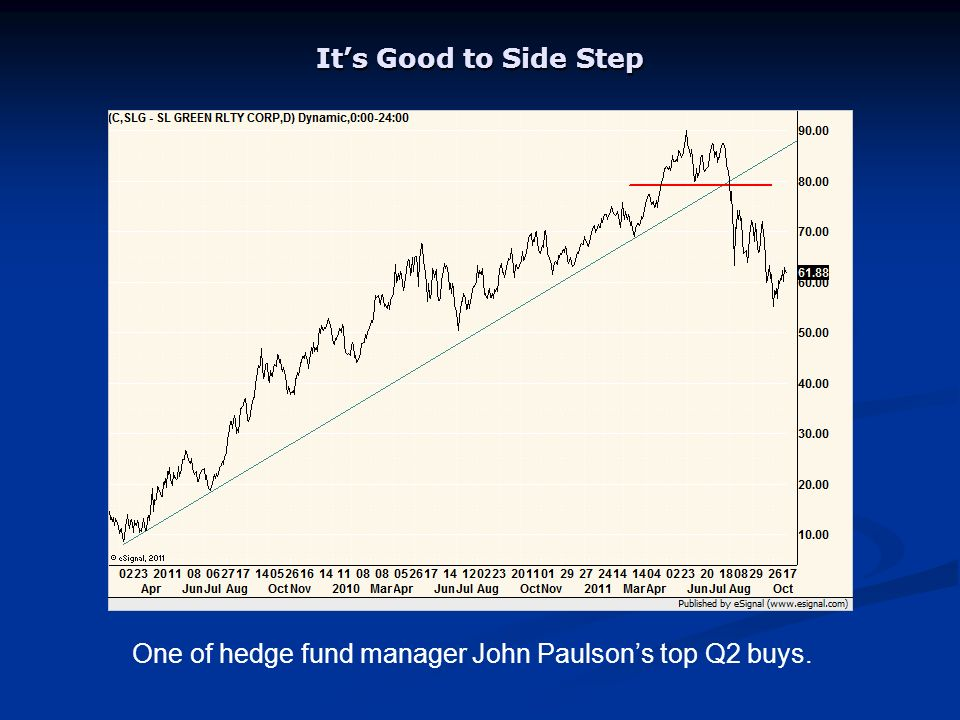 Its Good to Side Step One of hedge fund manager John Paulsons top Q2 buys.