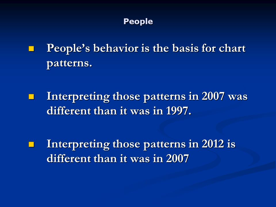 People Peoples behavior is the basis for chart patterns.