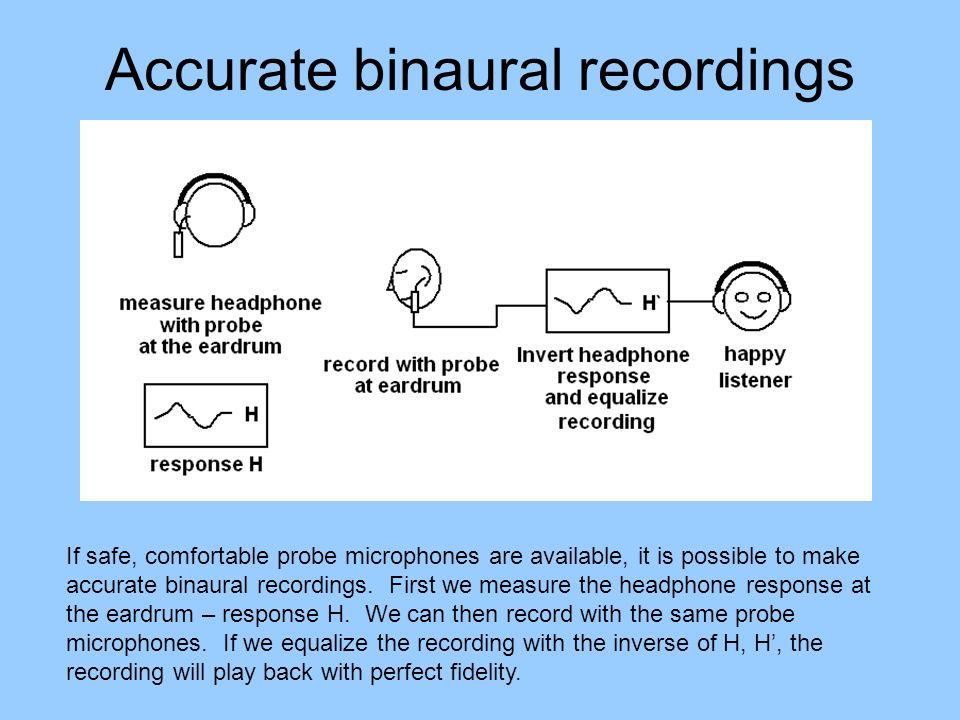 Accurate binaural recordings If safe, comfortable probe microphones are available, it is possible to make accurate binaural recordings.