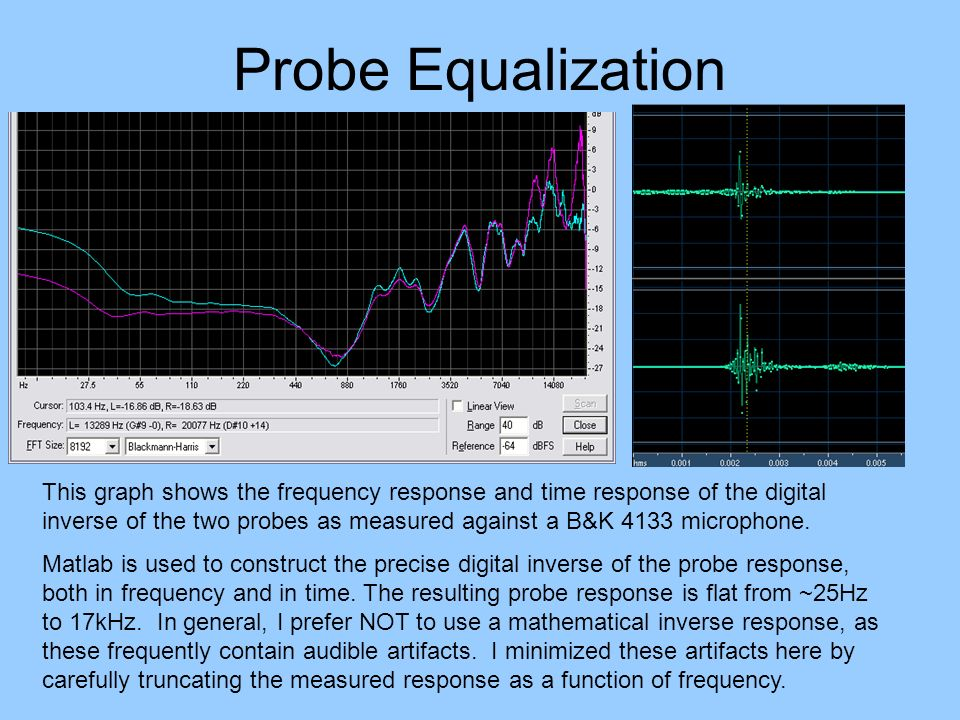 Probe Equalization This graph shows the frequency response and time response of the digital inverse of the two probes as measured against a B&K 4133 microphone.