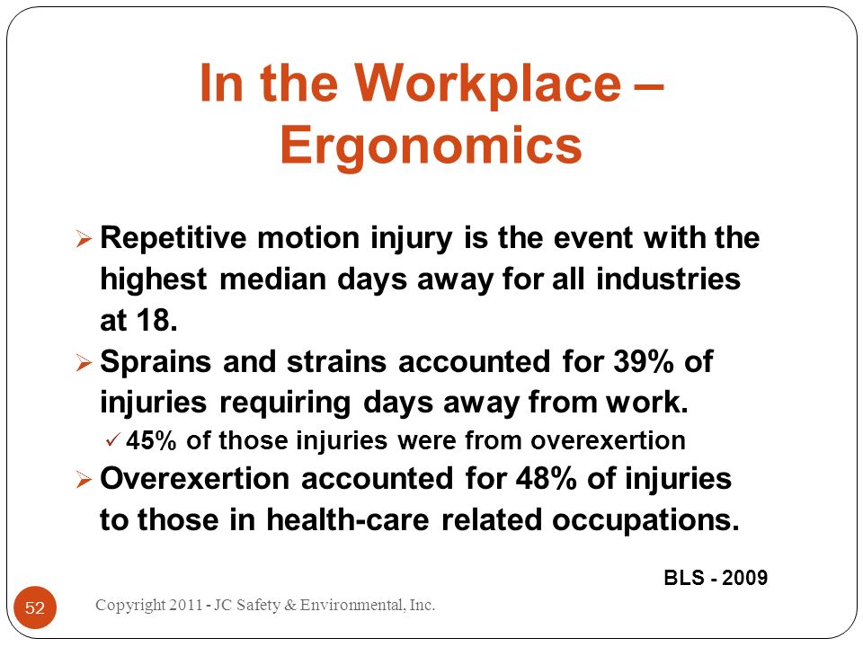 In the Workplace – Ergonomics Repetitive motion injury is the event with the highest median days away for all industries at 18.
