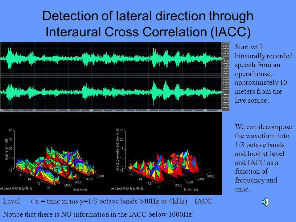 Detection of lateral direction through Interaural Cross Correlation (IACC) Start with binaurally recorded speech from an opera house, approximately 10 meters from the live source.
