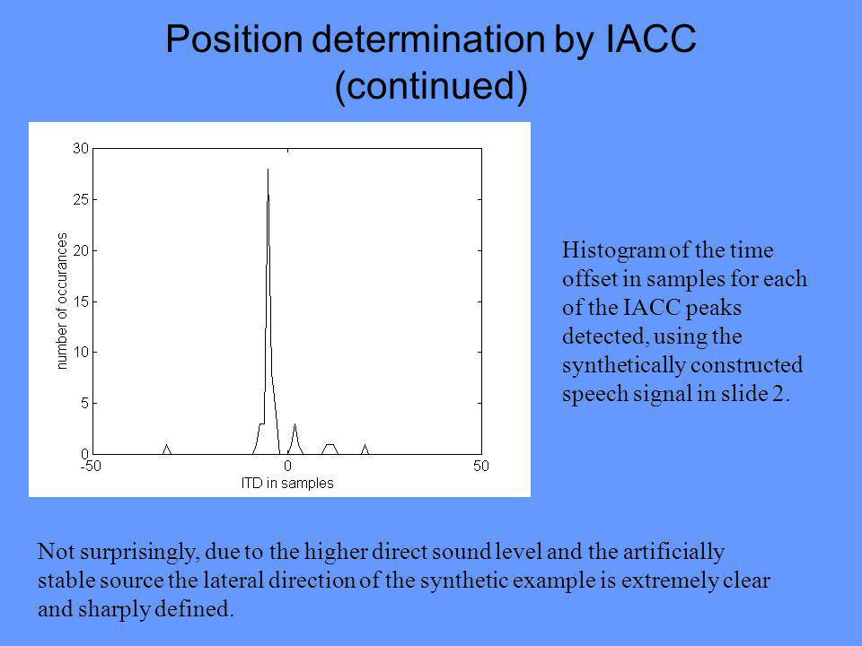 Position determination by IACC (continued) Not surprisingly, due to the higher direct sound level and the artificially stable source the lateral direction of the synthetic example is extremely clear and sharply defined.