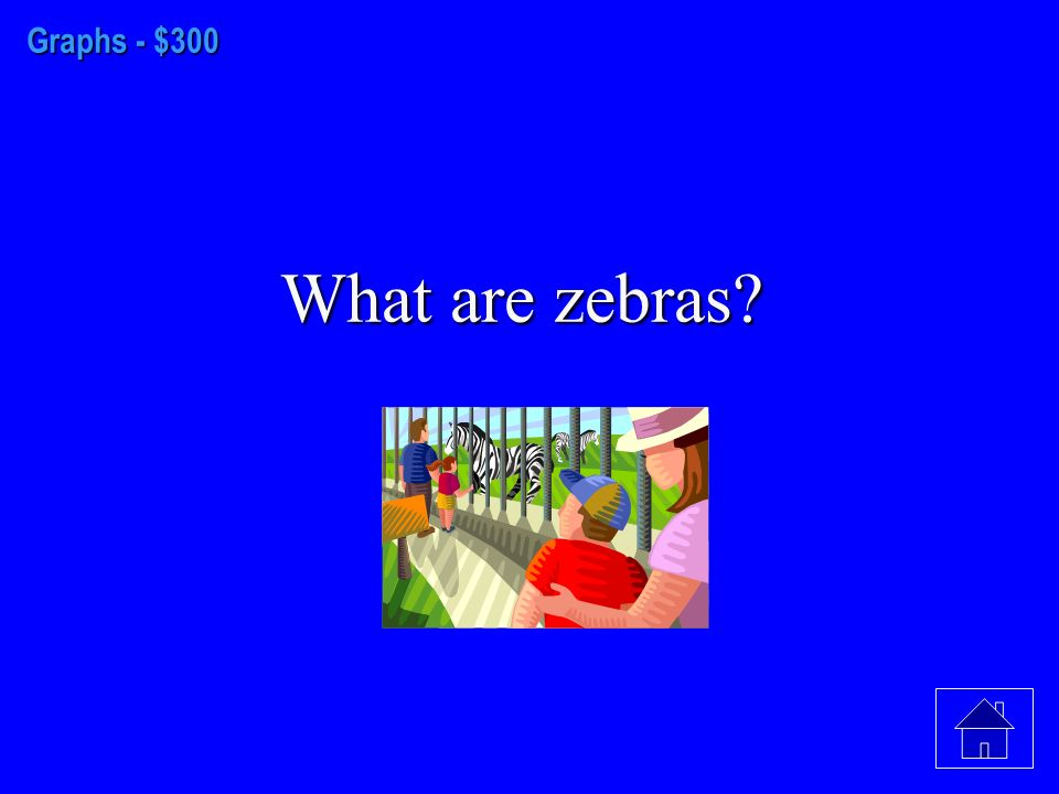 Graphs - $300 What are zebras