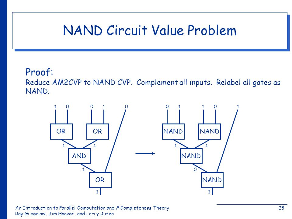 An Introduction to Parallel Computation and Ρ-Completeness Theory Ray Greenlaw, Jim Hoover, and Larry Ruzzo 28 NAND Circuit Value Problem Proof: Reduce AM2CVP to NAND CVP.