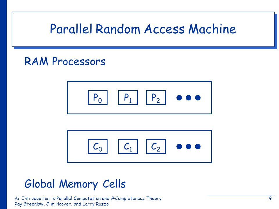 An Introduction to Parallel Computation and Ρ-Completeness Theory Ray Greenlaw, Jim Hoover, and Larry Ruzzo 9 Parallel Random Access Machine RAM Processors Global Memory Cells P0P0 P1P1 P2P2 C0C0 C1C1 C2C2