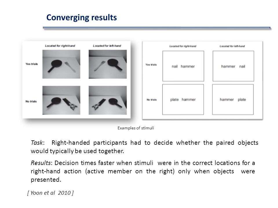 Examples of stimuli [ Yoon et al 2010 ] Converging results Task: Right-handed participants had to decide whether the paired objects would typically be used together.