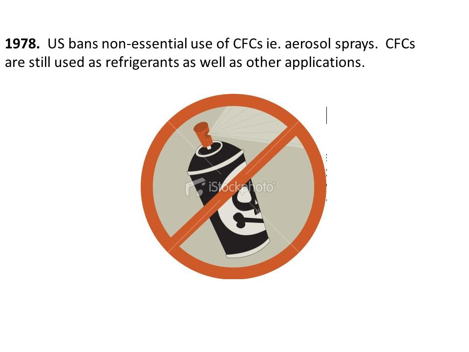 1978. US bans non-essential use of CFCs ie. aerosol sprays.