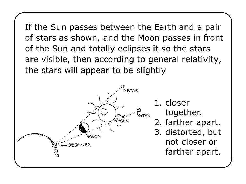 If the Sun passes between the Earth and a pair of stars as shown, and the Moon passes in front of the Sun and totally eclipses it so the stars are visible, then according to general relativity, the stars will appear to be slightly 1.