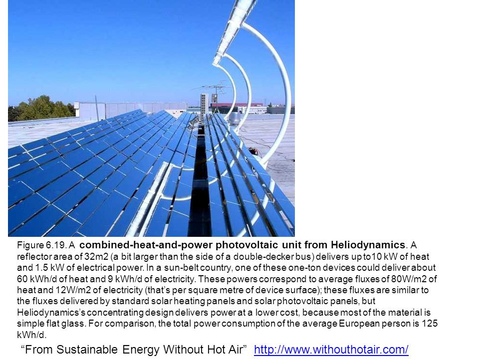 From Sustainable Energy Without Hot Air http://www.withouthotair.com/http://www.withouthotair.com/ Figure 6.19.