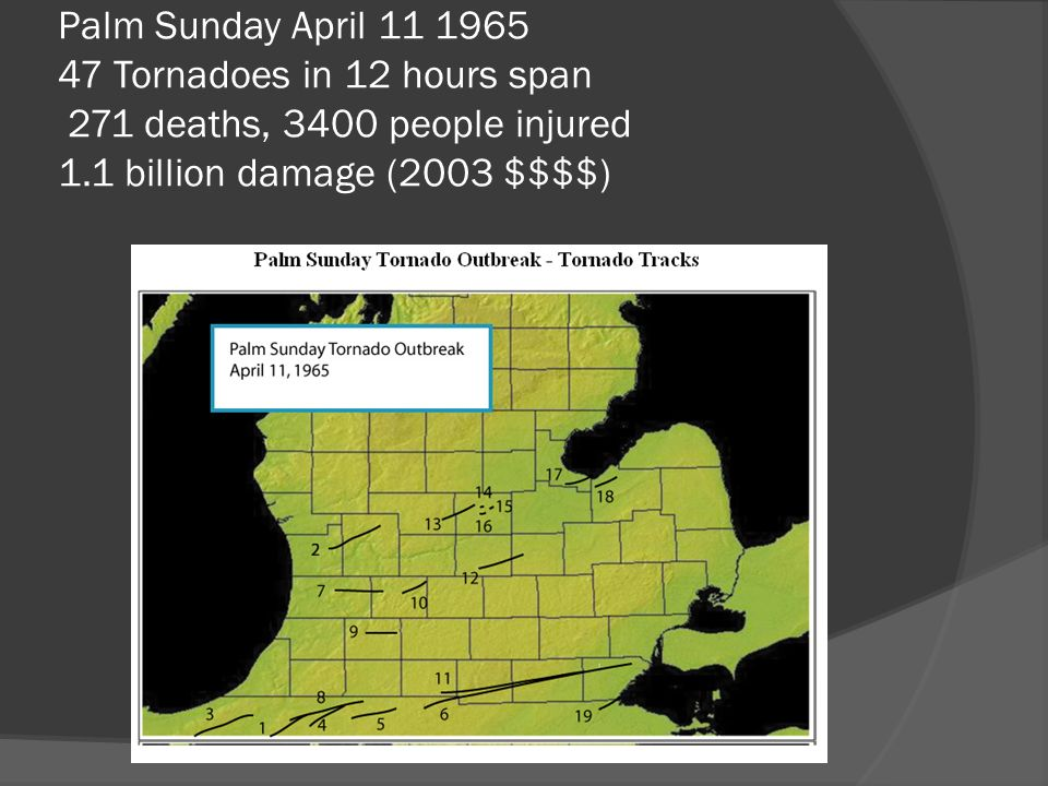 Palm Sunday April Tornadoes in 12 hours span 271 deaths, 3400 people injured 1.1 billion damage (2003 $$$$)