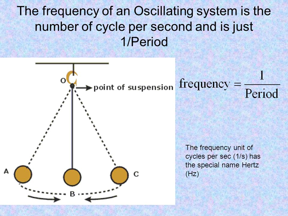 The frequency of an Oscillating system is the number of cycle per second and is just 1/Period The frequency unit of cycles per sec (1/s) has the special name Hertz (Hz)