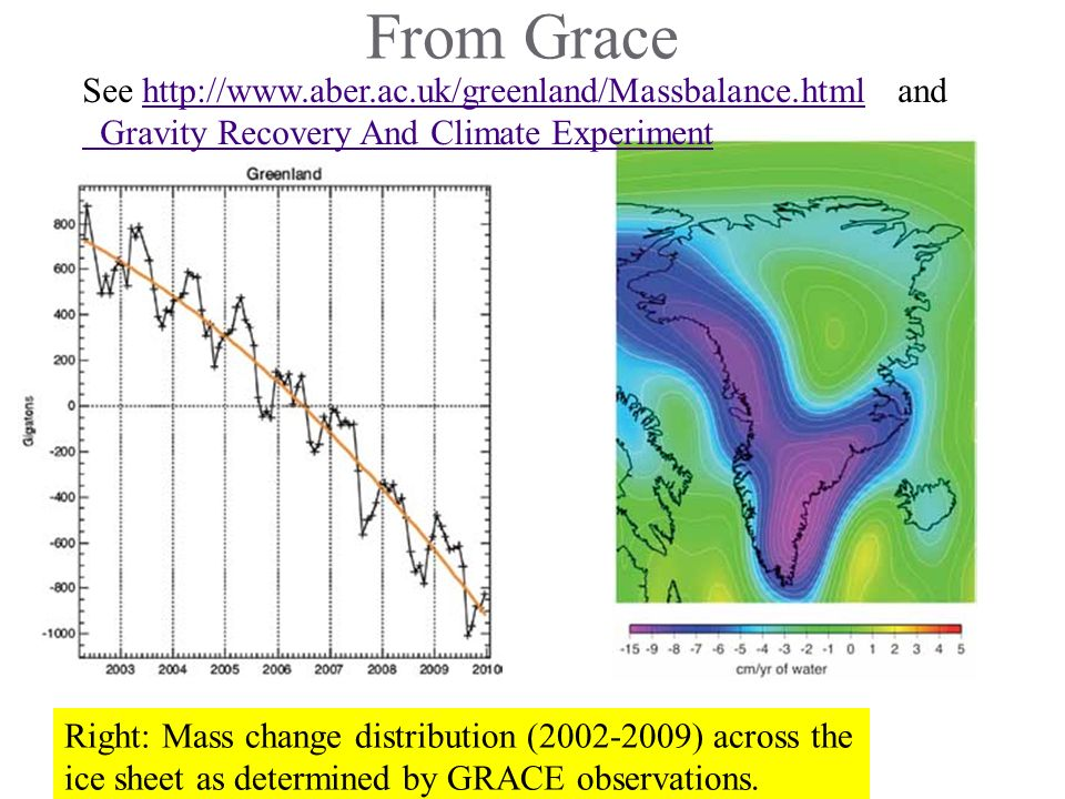 From Grace See   andhttp://  Gravity Recovery And Climate Experiment Right: Mass change distribution ( ) across the ice sheet as determined by GRACE observations.