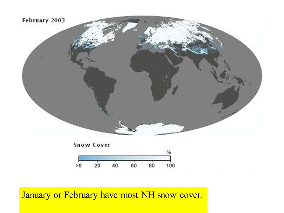January or February have most NH snow cover.