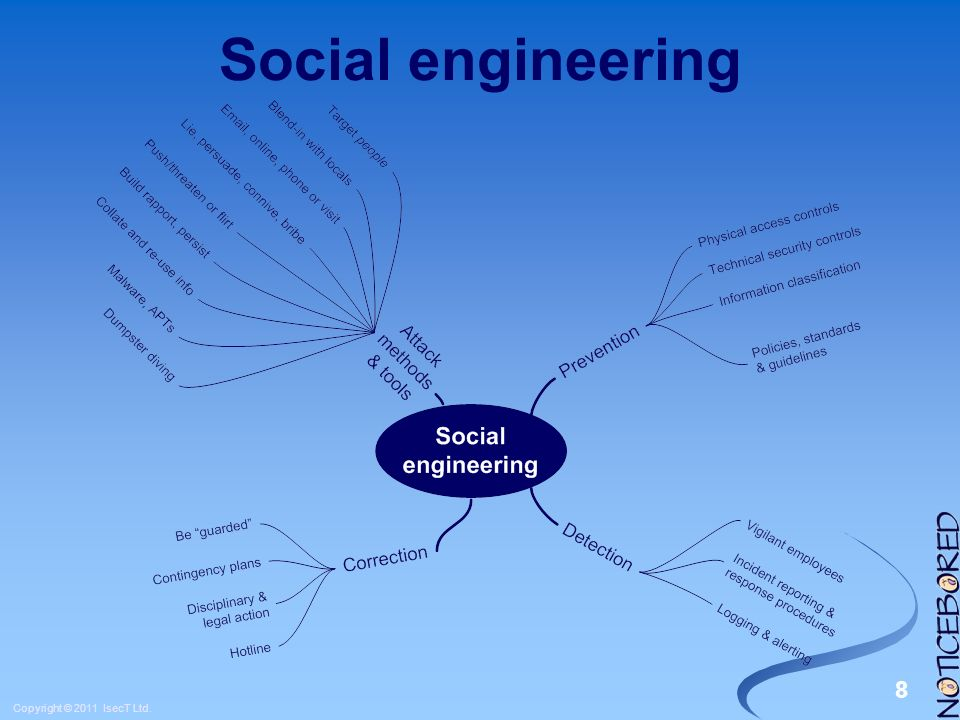 8 Copyright © 2011 IsecT Ltd. Social engineering