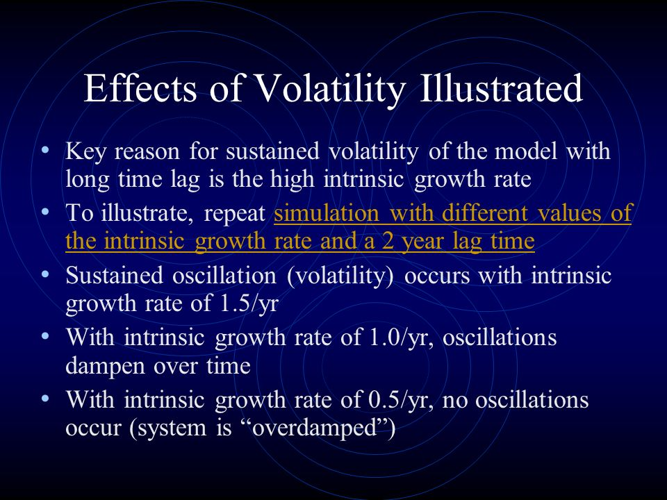Key reason for sustained volatility of the model with long time lag is the high intrinsic growth rate To illustrate, repeat simulation with different values of the intrinsic growth rate and a 2 year lag timesimulation with different values of the intrinsic growth rate and a 2 year lag time Sustained oscillation (volatility) occurs with intrinsic growth rate of 1.5/yr With intrinsic growth rate of 1.0/yr, oscillations dampen over time With intrinsic growth rate of 0.5/yr, no oscillations occur (system is overdamped)