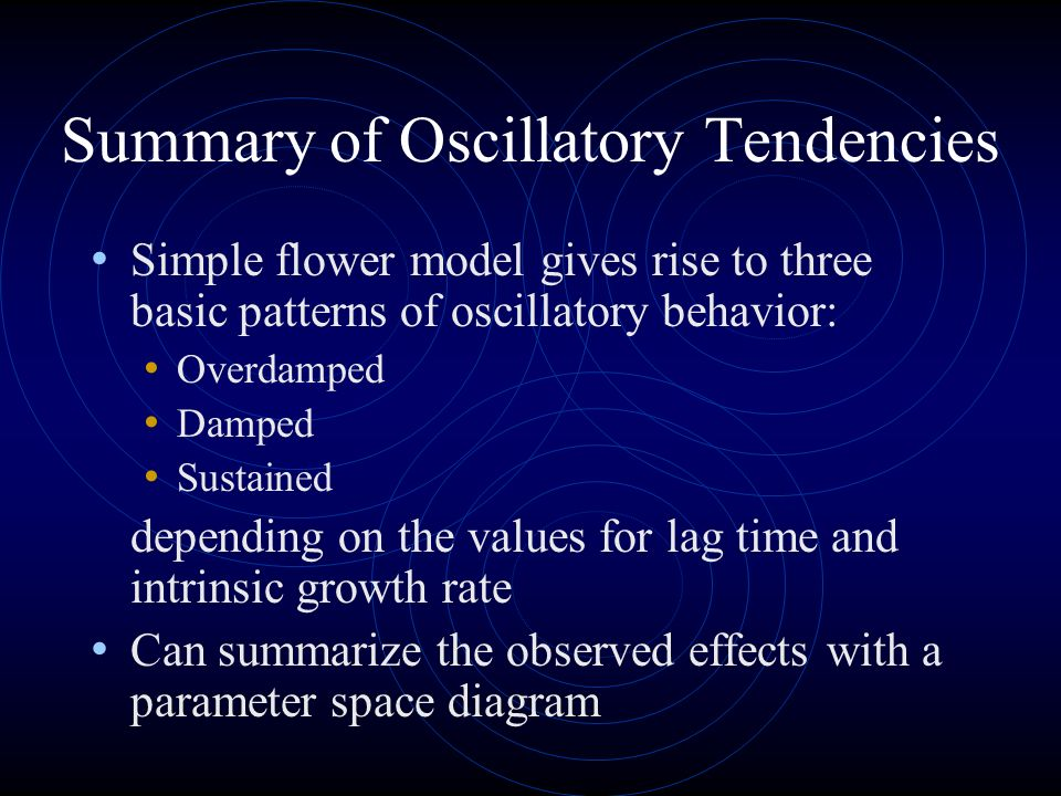 Summary of Oscillatory Tendencies Simple flower model gives rise to three basic patterns of oscillatory behavior: Overdamped Damped Sustained depending on the values for lag time and intrinsic growth rate Can summarize the observed effects with a parameter space diagram