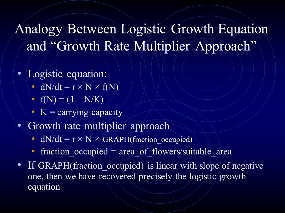 Analogy Between Logistic Growth Equation and Growth Rate Multiplier Approach Logistic equation: dN/dt = r × N × f(N) f(N) = (1 – N/K) K = carrying capacity Growth rate multiplier approach dN/dt = r × N × GRAPH(fraction_occupied) fraction_occupied = area_of_flowers/suitable_area If GRAPH(fraction_occupied) is linear with slope of negative one, then we have recovered precisely the logistic growth equation