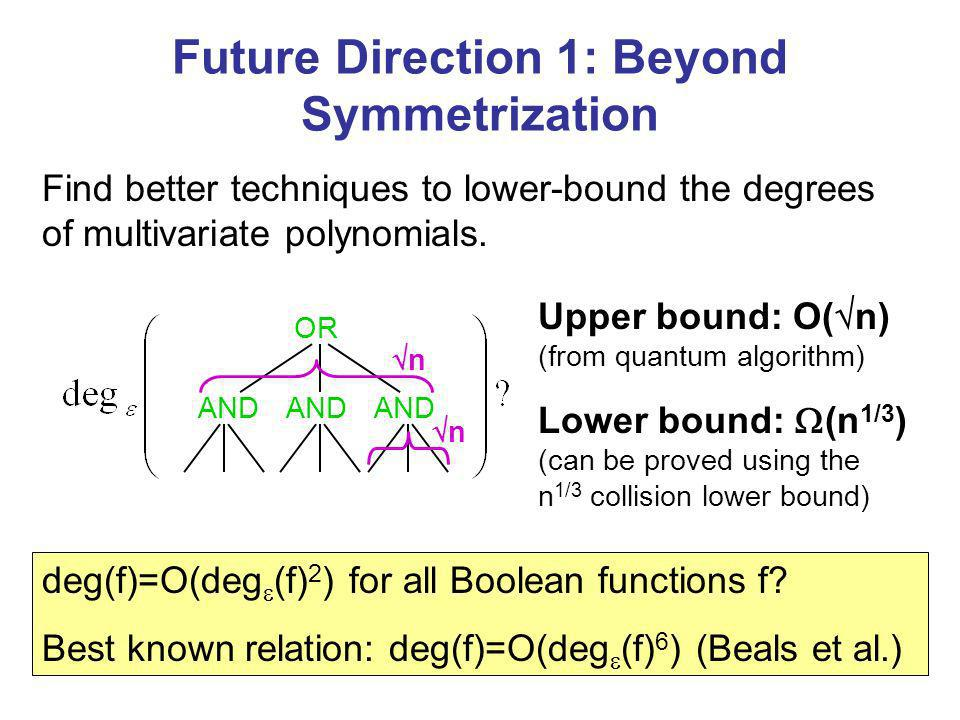 Future Direction 1: Beyond Symmetrization Find better techniques to lower-bound the degrees of multivariate polynomials.