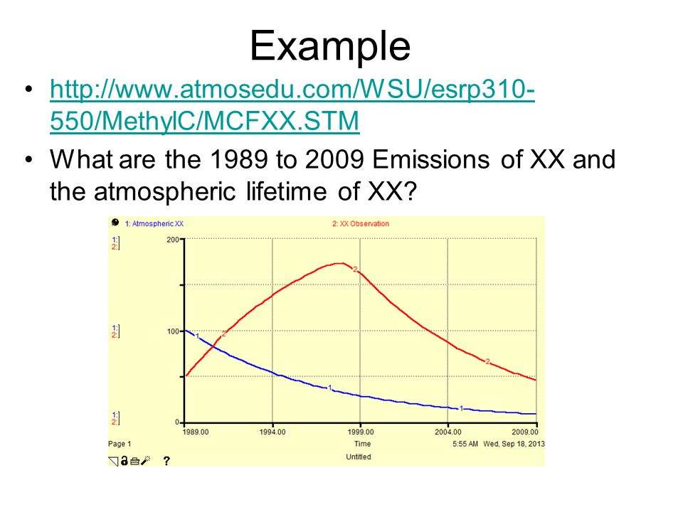 550/MethylC/MCFXX.STMhttp://  550/MethylC/MCFXX.STM What are the 1989 to 2009 Emissions of XX and the atmospheric lifetime of XX