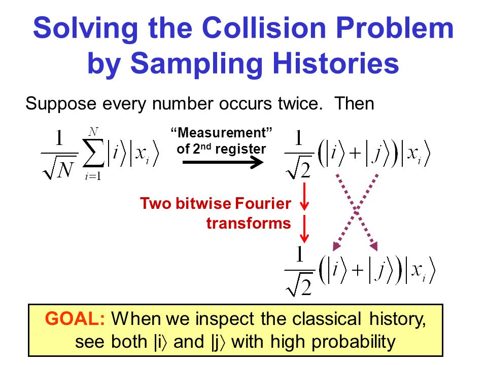 Solving the Collision Problem by Sampling Histories GOAL: When we inspect the classical history, see both |i and |j with high probability Suppose every number occurs twice.