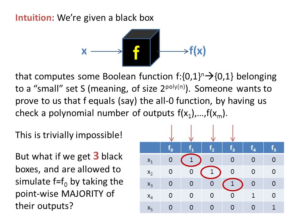 that computes some Boolean function f:{0,1} n {0,1} belonging to a small set S (meaning, of size 2 poly(n) ).