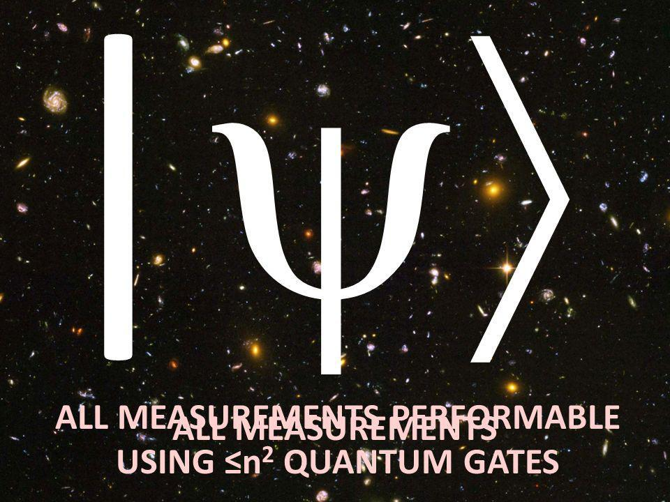| ALL MEASUREMENTS ALL MEASUREMENTS PERFORMABLE USING n 2 QUANTUM GATES