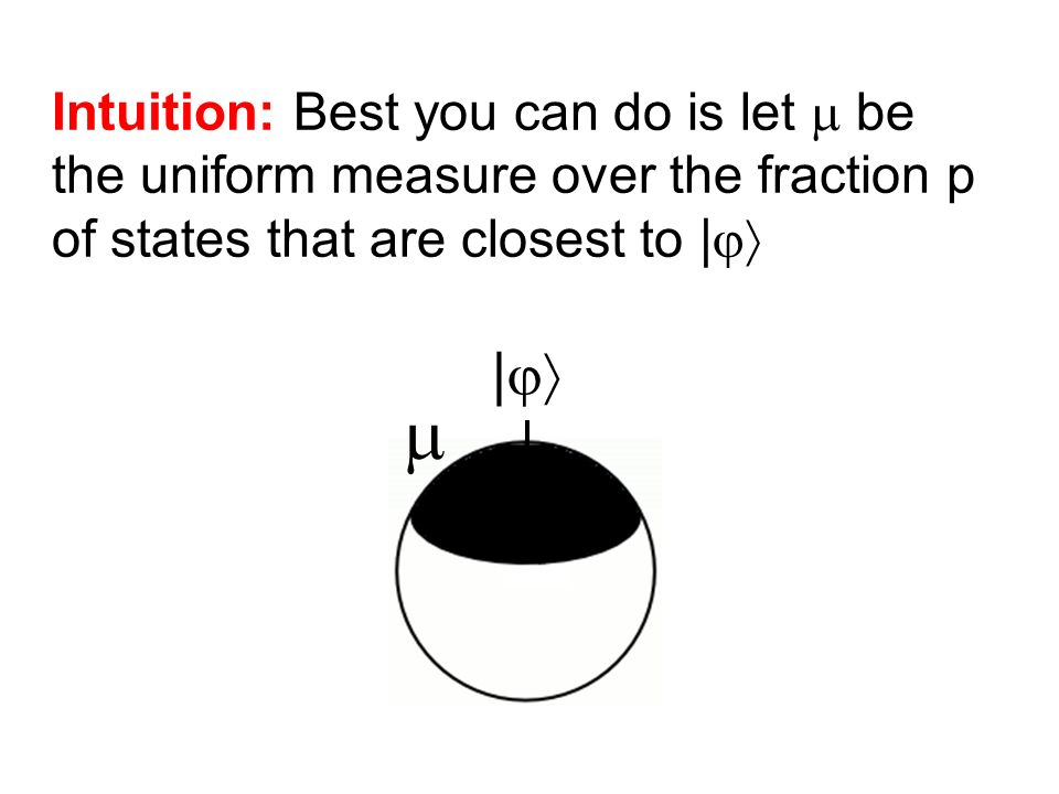 Intuition: Best you can do is let be the uniform measure over the fraction p of states that are closest to | |
