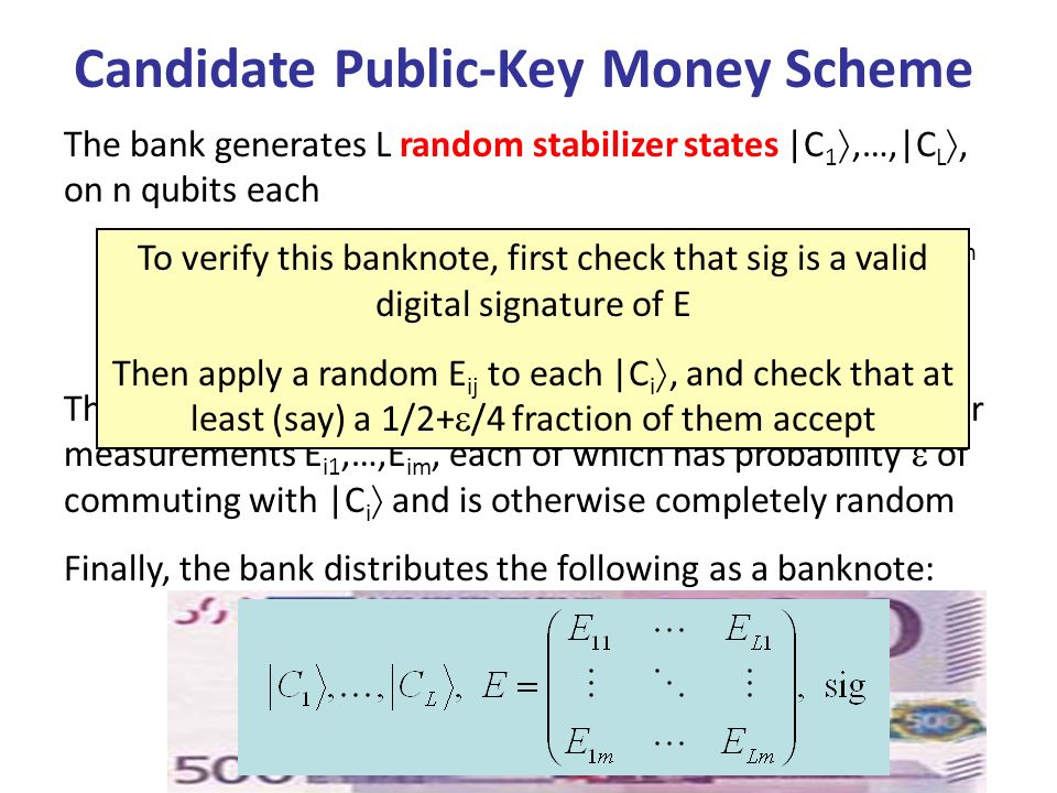 Candidate Public-Key Money Scheme The bank generates L random stabilizer states |C 1,…,|C L, on n qubits each Recall: A stabilizer state is a state obtainable from |0 n by CNOT, Hadamard, and gates only Then, for each |C i, the bank generates m random stabilizer measurements E i1,…,E im, each of which has probability of commuting with |C i and is otherwise completely random Finally, the bank distributes the following as a banknote: To verify this banknote, first check that sig is a valid digital signature of E Then apply a random E ij to each |C i, and check that at least (say) a 1/2+ /4 fraction of them accept