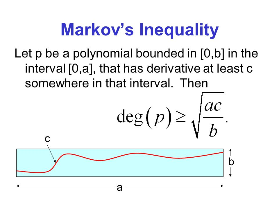 Markovs Inequality Let p be a polynomial bounded in [0,b] in the interval [0,a], that has derivative at least c somewhere in that interval.