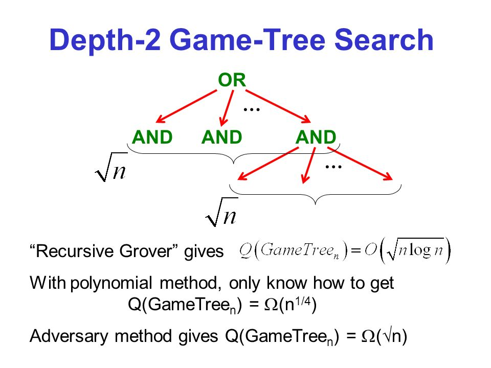 Depth-2 Game-Tree Search Recursive Grover gives With polynomial method, only know how to get Q(GameTree n ) = (n 1/4 ) Adversary method gives Q(GameTree n ) = ( n) OR AND … …