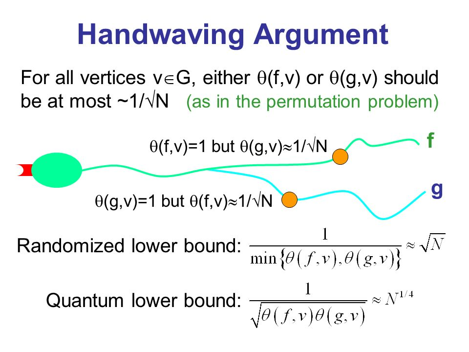 Handwaving Argument For all vertices v G, either (f,v) or (g,v) should be at most ~1/ N (as in the permutation problem) Quantum lower bound: Randomized lower bound: f g (f,v)=1 but (g,v) 1/ N (g,v)=1 but (f,v) 1/ N