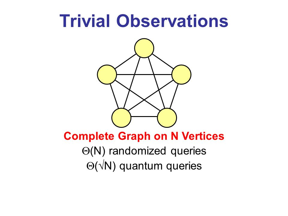 Trivial Observations Complete Graph on N Vertices (N) randomized queries ( N) quantum queries