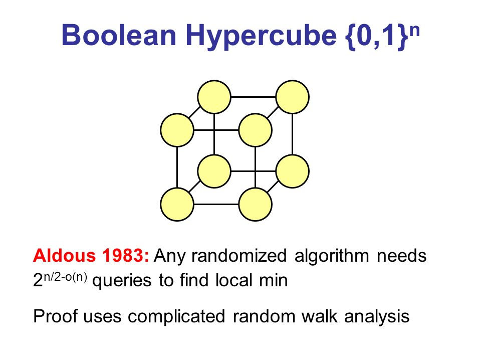 Boolean Hypercube {0,1} n Aldous 1983: Any randomized algorithm needs 2 n/2-o(n) queries to find local min Proof uses complicated random walk analysis