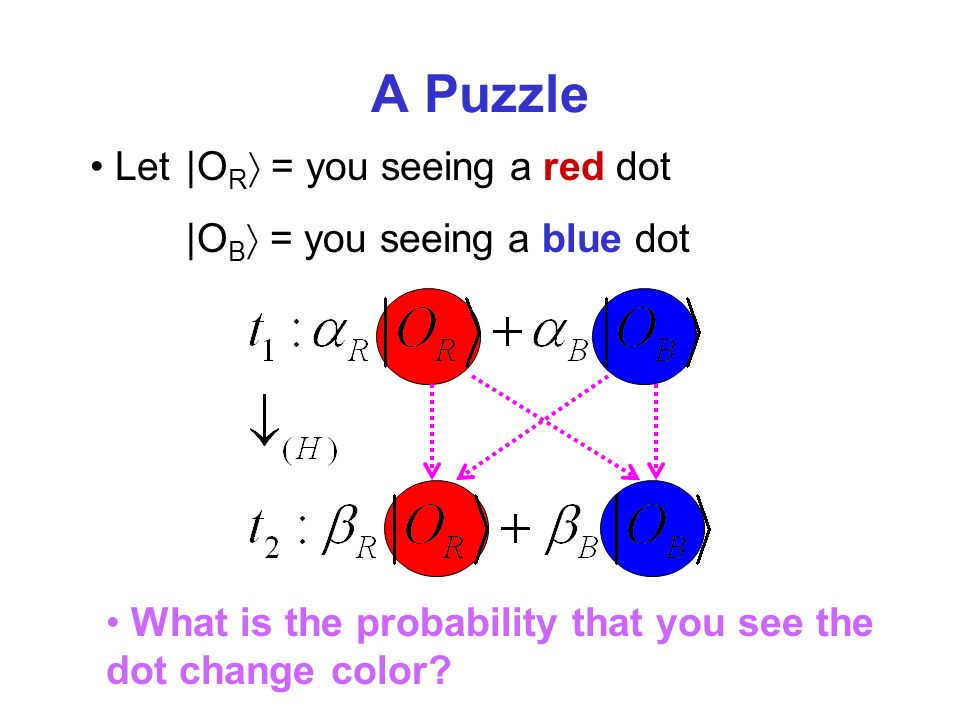 A Puzzle Let|O R = you seeing a red dot |O B = you seeing a blue dot What is the probability that you see the dot change color