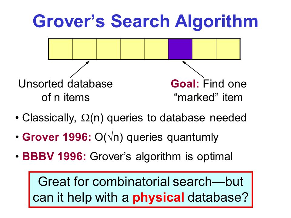 Grovers Search Algorithm Unsorted database of n items Goal: Find one marked item Classically, (n) queries to database needed Grover 1996: O( n) queries quantumly BBBV 1996: Grovers algorithm is optimal Great for combinatorial searchbut can it help with a physical database