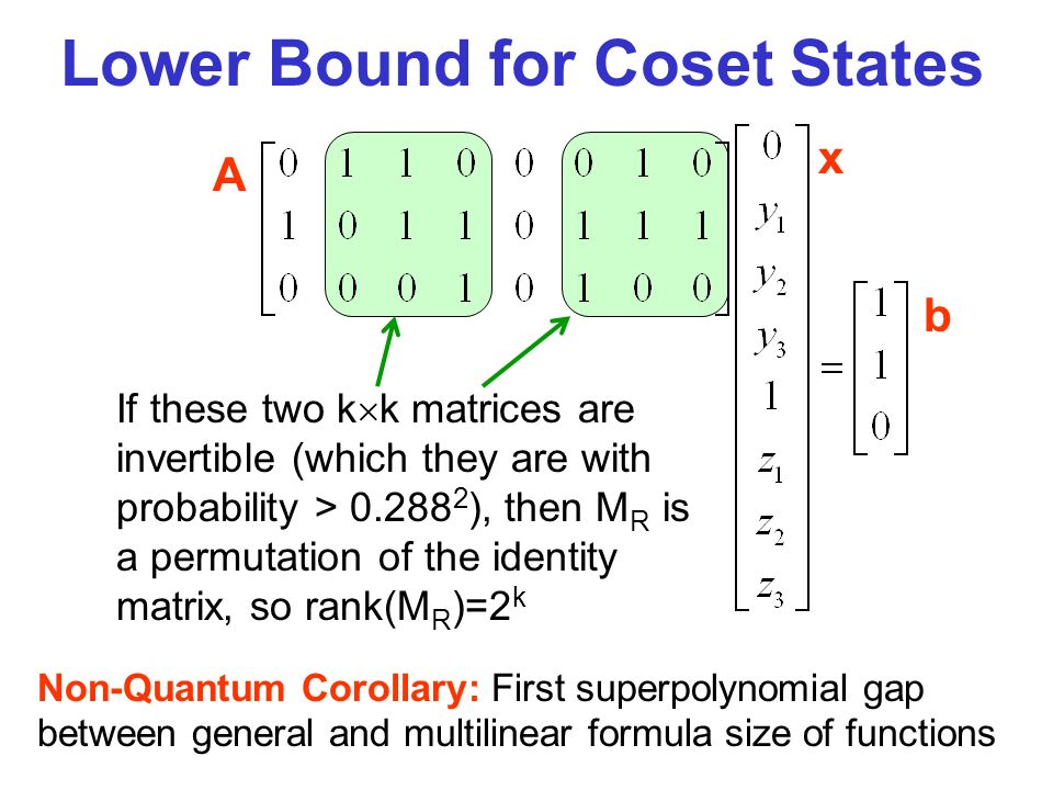 Lower Bound for Coset States b x A If these two k k matrices are invertible (which they are with probability > 0.288 2 ), then M R is a permutation of the identity matrix, so rank(M R )=2 k Non-Quantum Corollary: First superpolynomial gap between general and multilinear formula size of functions