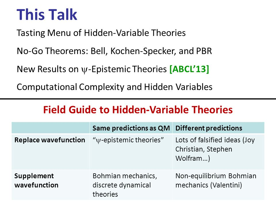 This Talk Tasting Menu of Hidden-Variable Theories No-Go Theorems: Bell, Kochen-Specker, and PBR New Results on -Epistemic Theories [ABCL13] Computational Complexity and Hidden Variables Same predictions as QMDifferent predictions Replace wavefunction -epistemic theories Lots of falsified ideas (Joy Christian, Stephen Wolfram…) Supplement wavefunction Bohmian mechanics, discrete dynamical theories Non-equilibrium Bohmian mechanics (Valentini) Field Guide to Hidden-Variable Theories