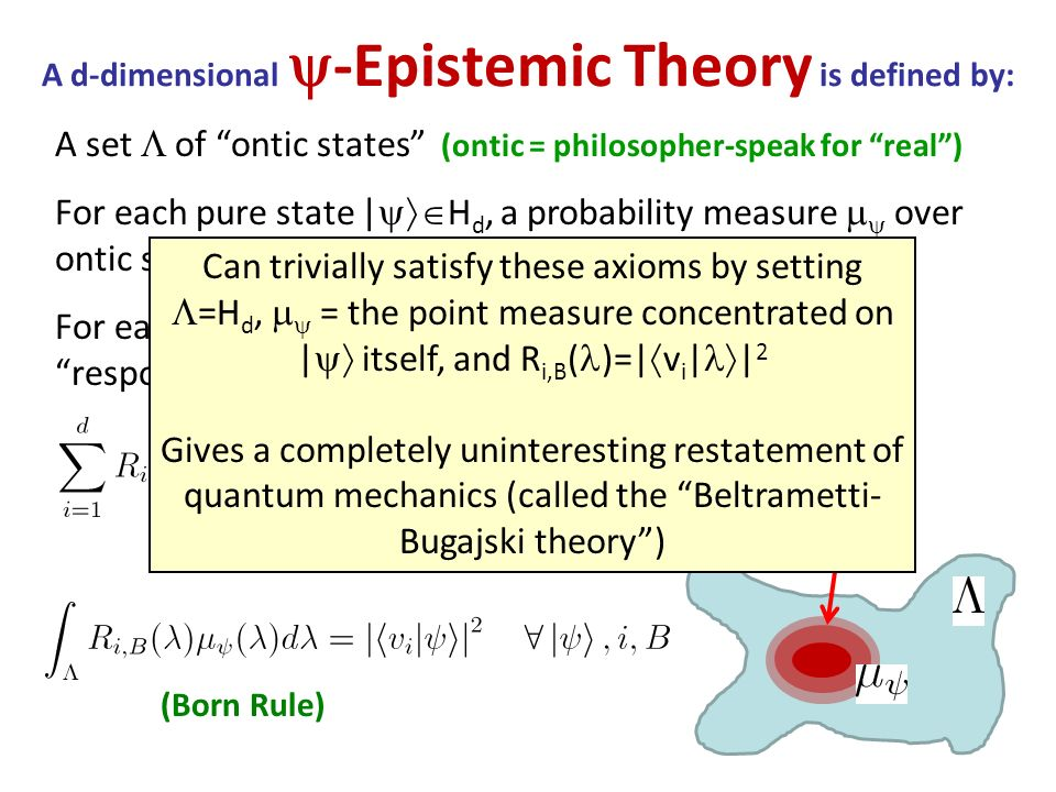 A set of ontic states (ontic = philosopher-speak for real) For each pure state | H d, a probability measure over ontic states For each orthonormal basis B=(v 1,…,v d ) and i [d], a response function R i,B : [0,1], satisfying A d-dimensional -Epistemic Theory is defined by: (Conservation of Probability) (Born Rule) Can trivially satisfy these axioms by setting =H d, = the point measure concentrated on | itself, and R i,B ( )=| v i | | 2 Gives a completely uninteresting restatement of quantum mechanics (called the Beltrametti- Bugajski theory)
