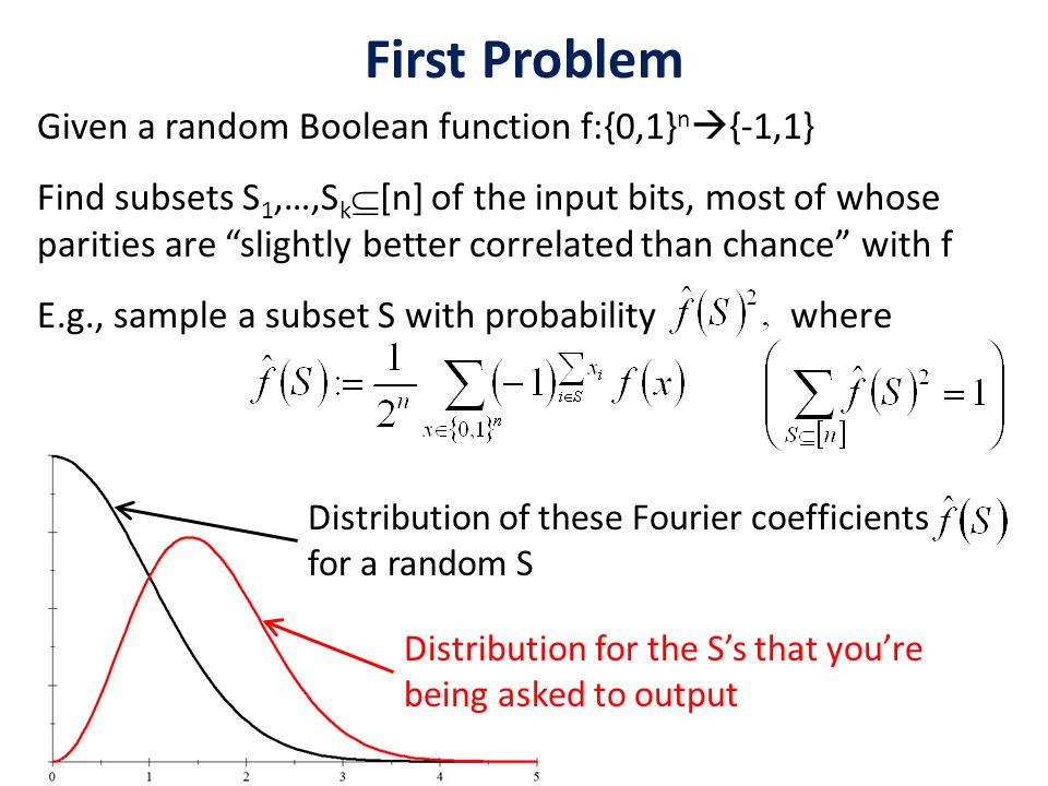 First Problem Given a random Boolean function f:{0,1} n {-1,1} Find subsets S 1,…,S k [n] of the input bits, most of whose parities are slightly better correlated than chance with f E.g., sample a subset S with probability where Distribution of these Fourier coefficients for a random S Distribution for the Ss that youre being asked to output