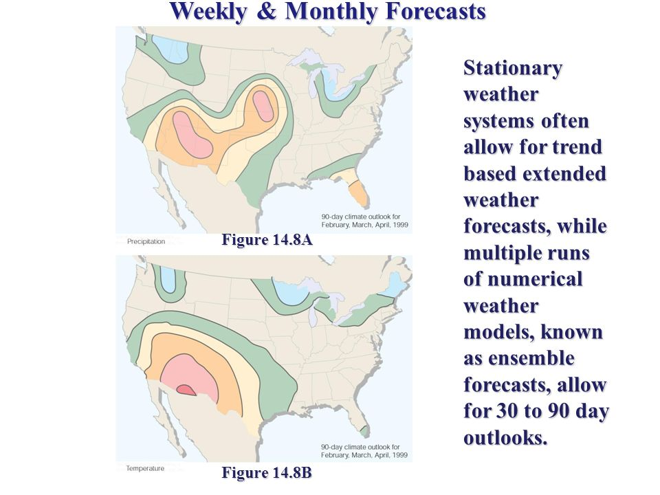Weekly & Monthly Forecasts Figure 14.8A Stationary weather systems often allow for trend based extended weather forecasts, while multiple runs of numerical weather models, known as ensemble forecasts, allow for 30 to 90 day outlooks.
