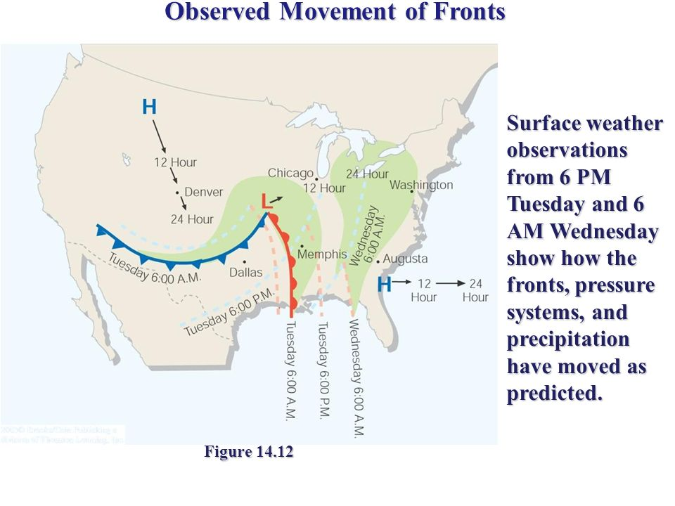 Observed Movement of Fronts Figure Surface weather observations from 6 PM Tuesday and 6 AM Wednesday show how the fronts, pressure systems, and precipitation have moved as predicted.