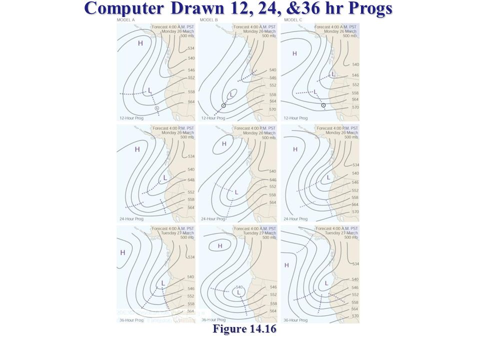 Computer Drawn 12, 24, &36 hr Progs Figure 14.16