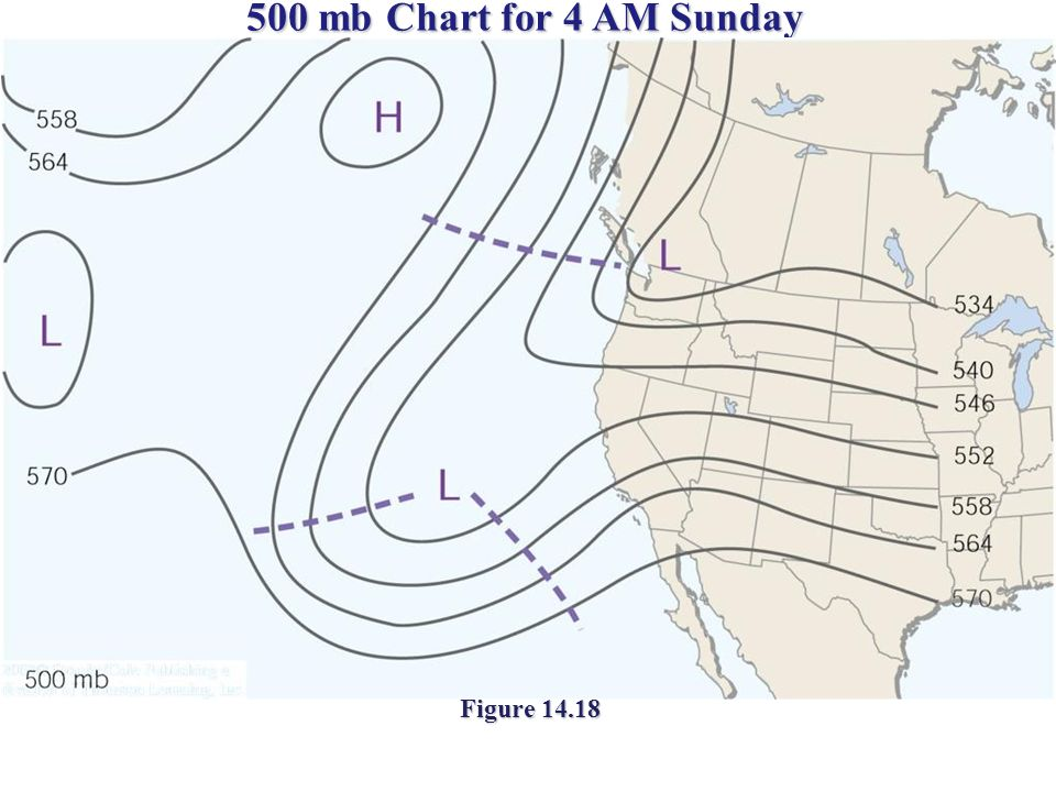 500 mb Chart for 4 AM Sunday Figure 14.18