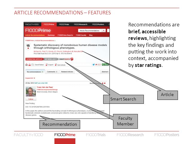 ARTICLE RECOMMENDATIONS – FEATURES Recommendations are brief, accessible reviews, highlighting the key findings and putting the work into context, accompanied by star ratings.